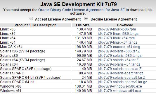 Java Development Kit (JDK)  7 za Ionic