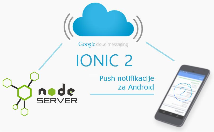 Ionic 2 – Push notifikacije za Android
