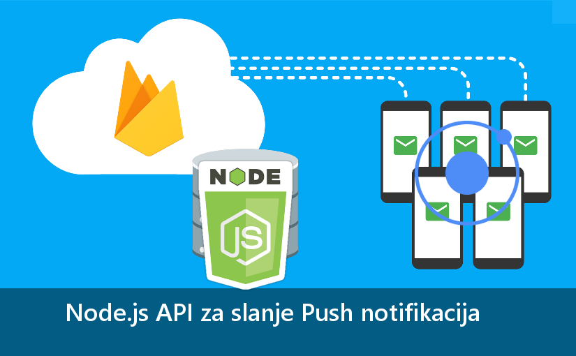 Node.js API za slanje Push notifikacija