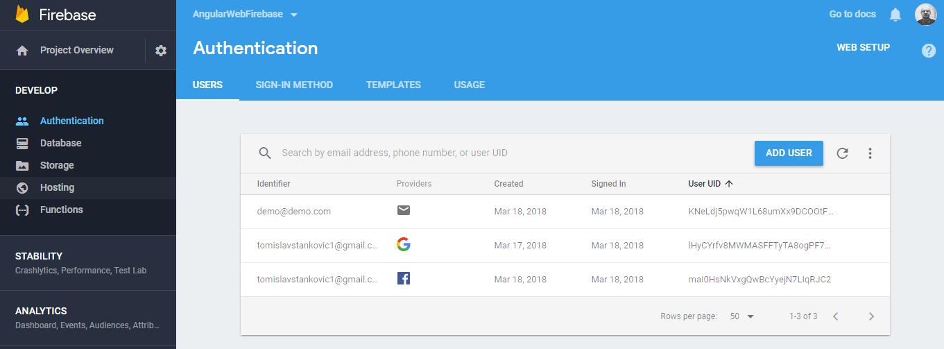 Angular & Firebase – registracija i prijava