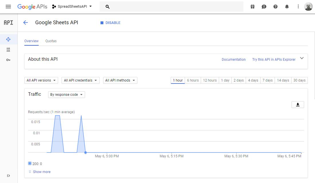 Google Sheets API