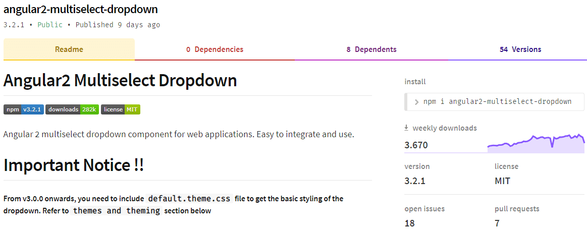 Angular2 Multiselect Dropdown