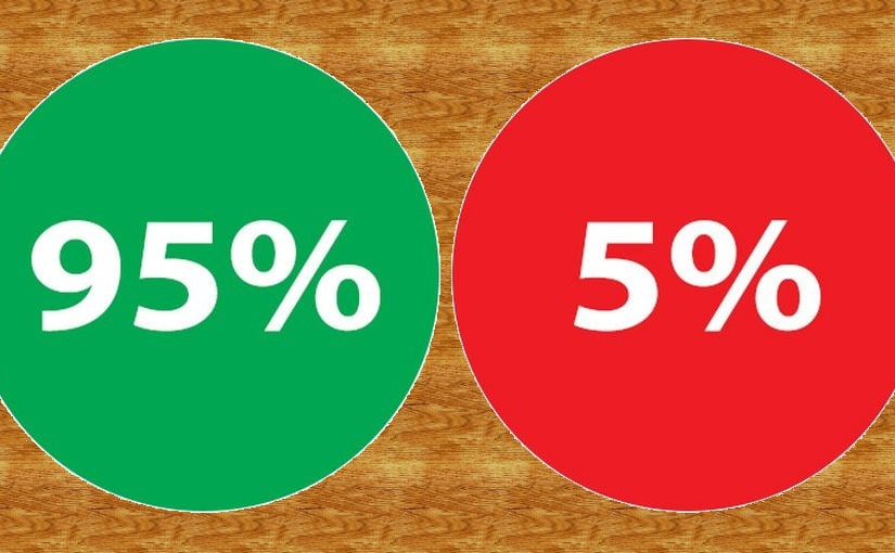 Optimizacija razvojnog okruženja za 95% slučajeva umjesto za preostalih 5%