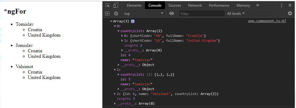 *ngFor u Angularu za početnike