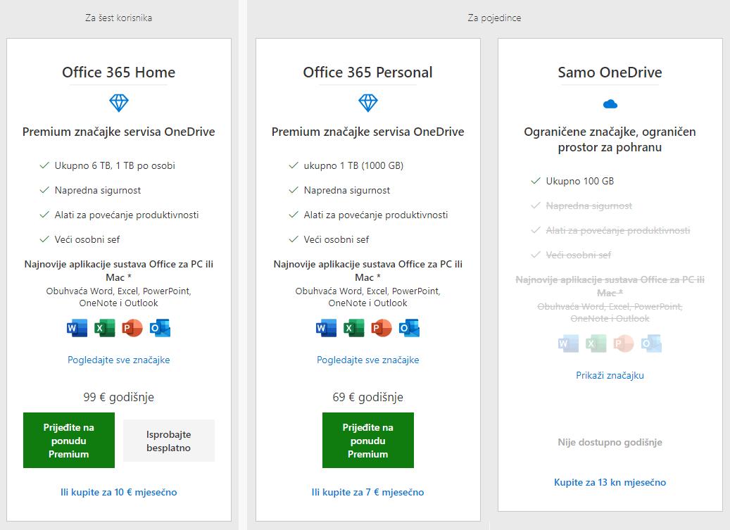 OneDrive paketi